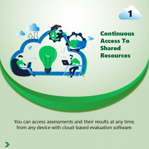 5 BENEFITS OF CLOUD BASED ASSESSMENT SOFTWARE-02